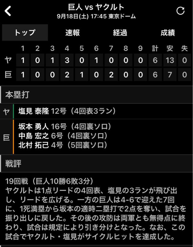 2021.09.19 【9/18:塩見サイクル!坂本に回せ!がミッションぜよ!】