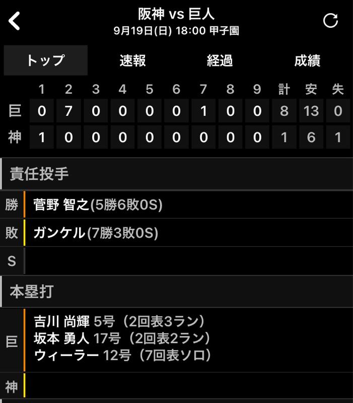 2021.09.21 【9/19:巨人2回にビッグイニング!】