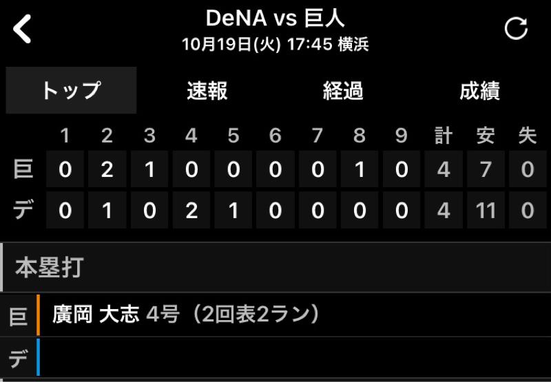 2021.10.20 【10/19:12球団タイ20試合目の引き分け】