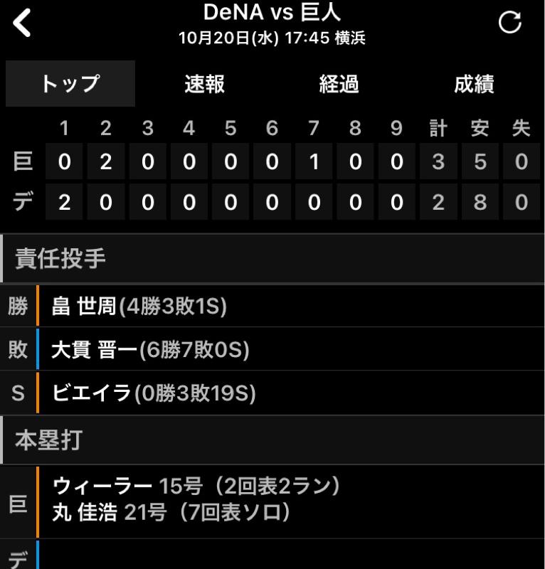 2021.10.21 【10/20:丸21号で連敗10でストップ!!】