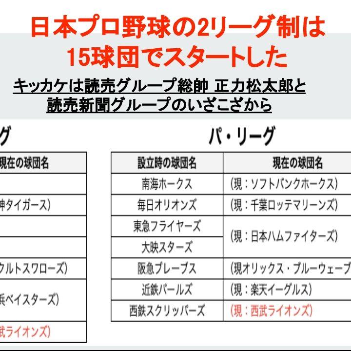 日本プロ野球の2リーグ制は15球団でスタートした