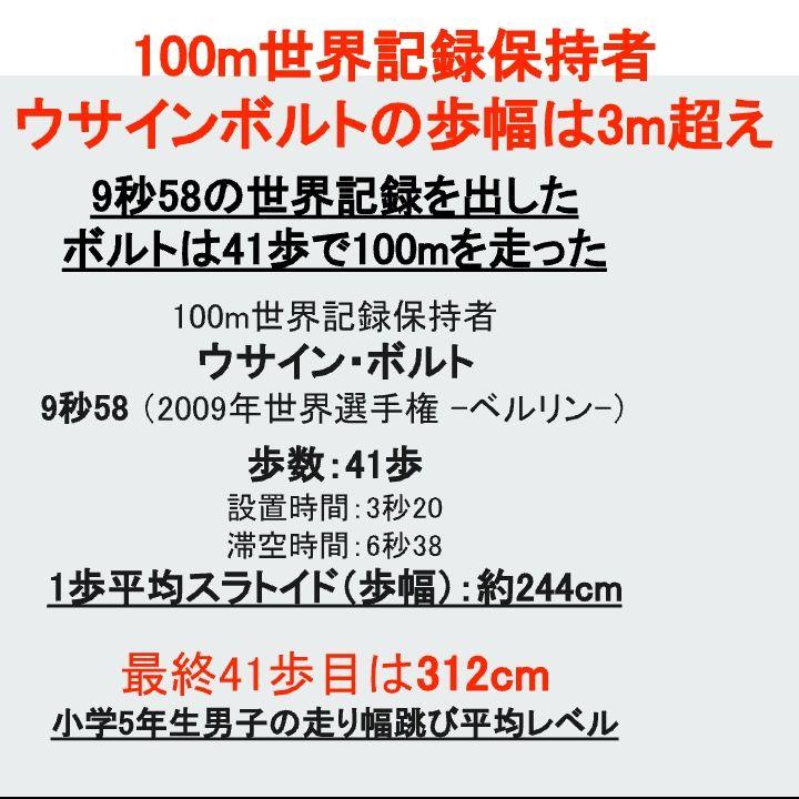 100メートル世界記録保持者ウサインボルトの幅は3m超え