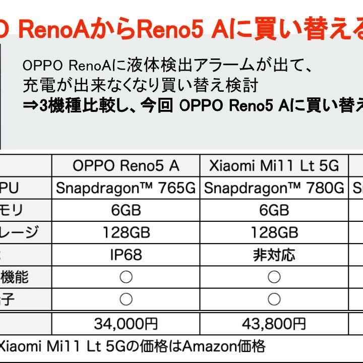 OPPO RenoAからReno5 Aに買い換える理由