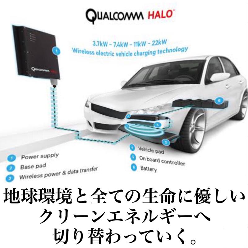 ♋️236:EV(電動輸送機器/電気自動車)で無線充電システムで自動運転だと便利だなぁ