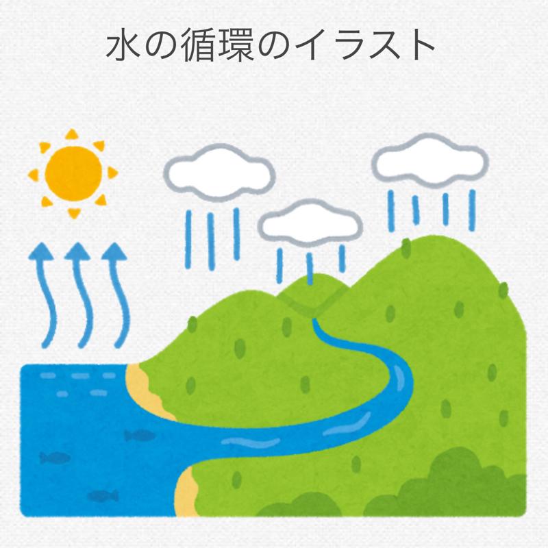♋️283:水の世紀