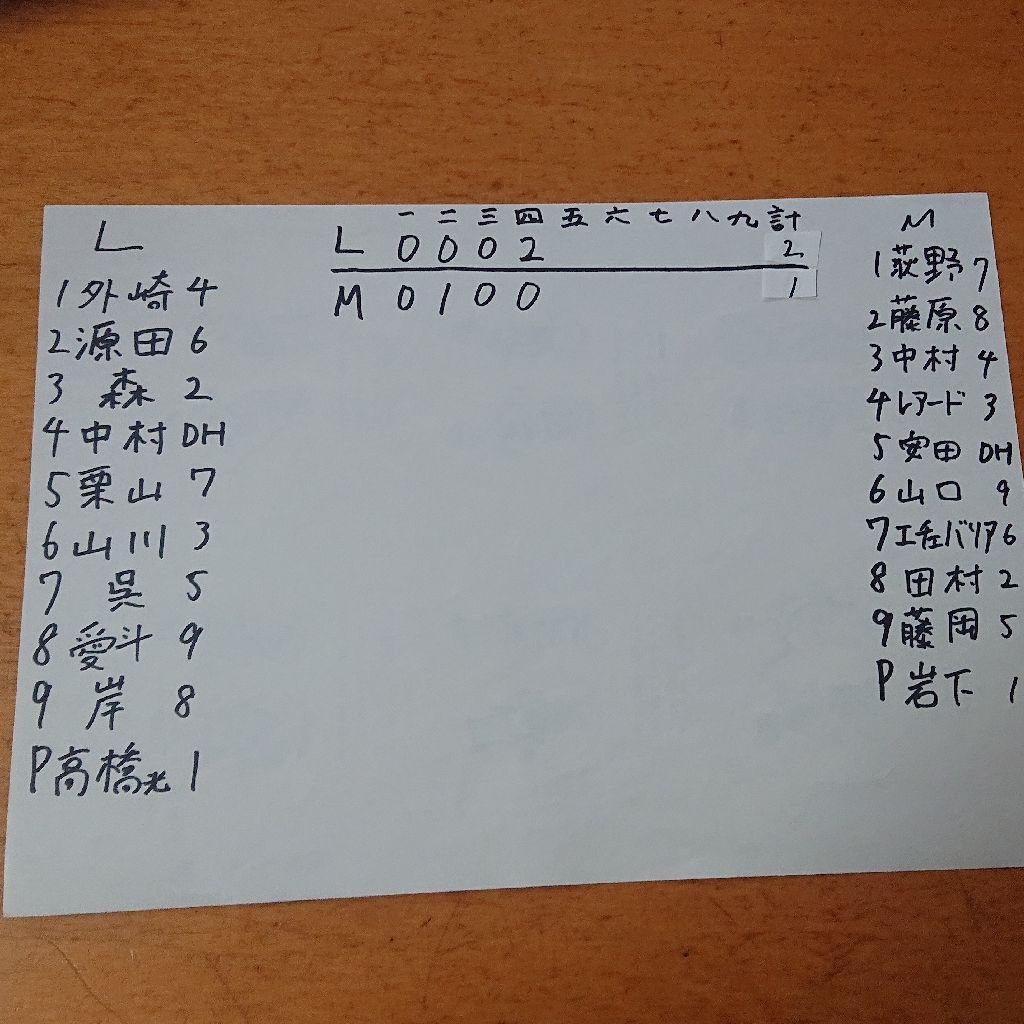 【ウッディ実況!】5表(パート1)埼玉西武vs千葉ロッテ