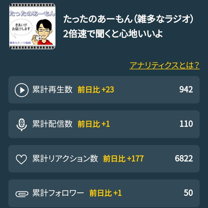 #114 フォロワー50人到達記念!ライブはやりません!応援ありがとう!