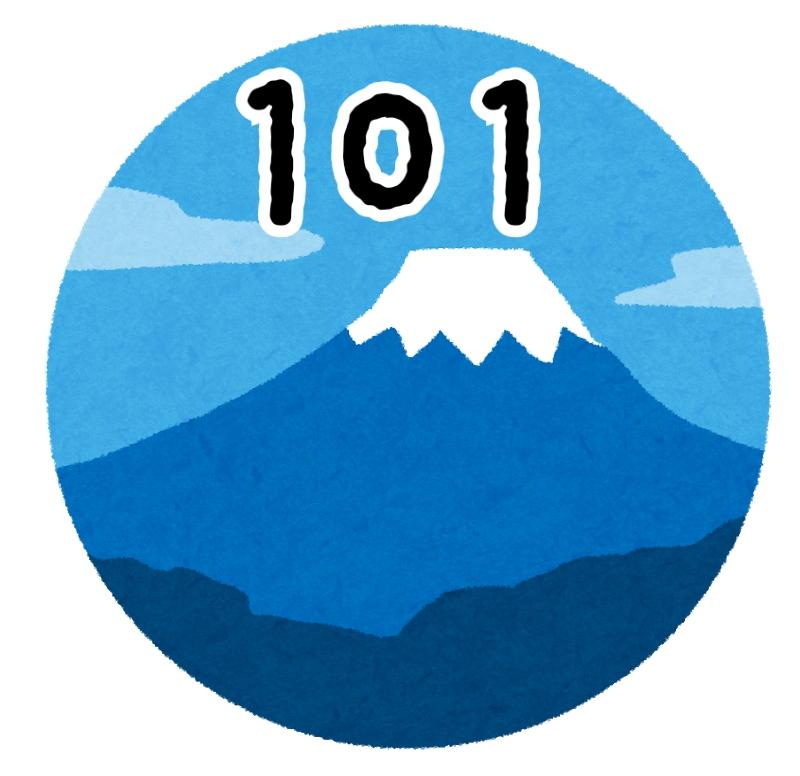 #109 国民プロデューサーになりました。