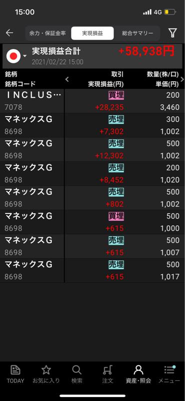 2/22 デイトレ子 結果は果たして?!