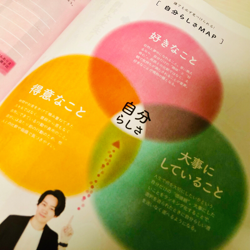 86頁 八木仁平さんの「自分らしさMAP」が、すんごくよかった話。