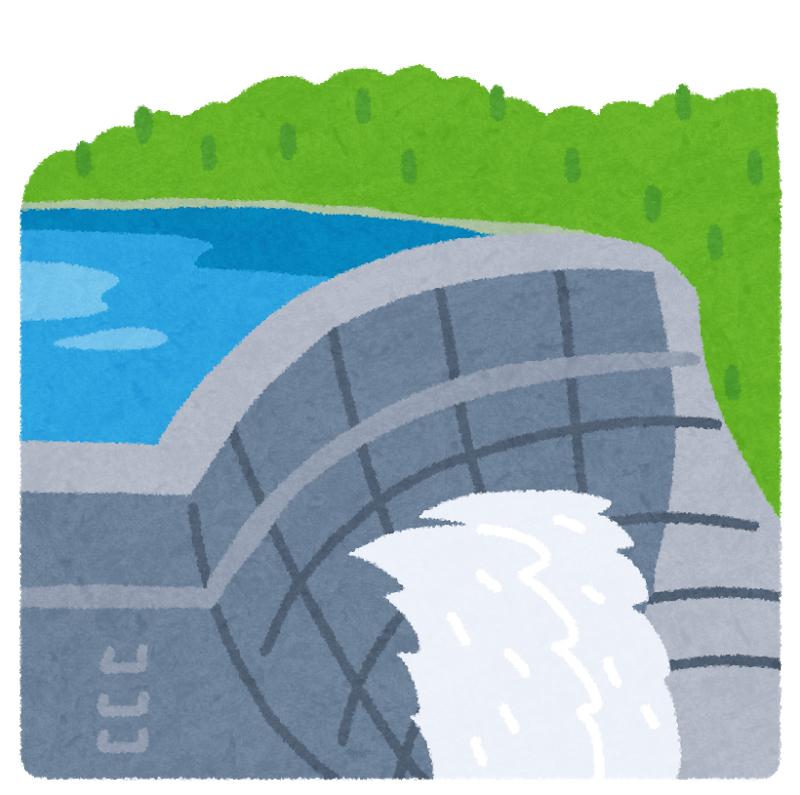 ダムの魅力