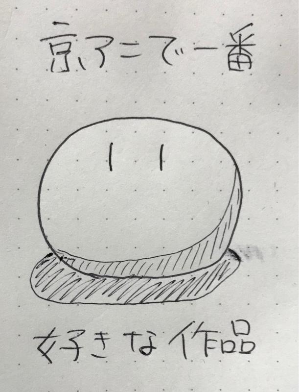 #13 京アニのニュース