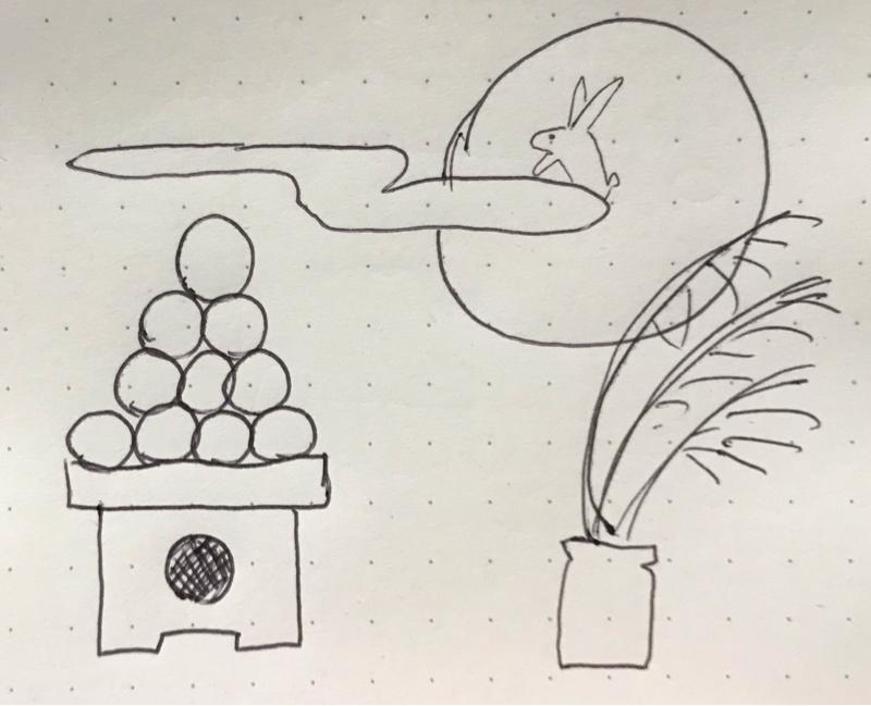 #16 なんで、お月見団子食べるの?